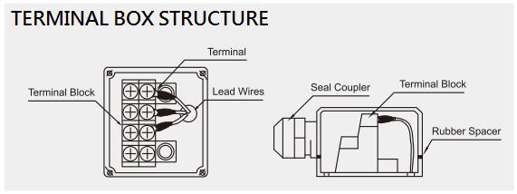 Ac Reversible Motors Terminal Box Type Ac Motors